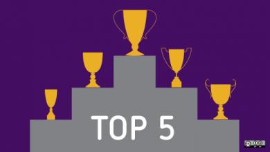 5 Melhores Sites Para Fazer Apostas Online