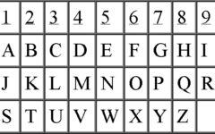 Tabela de Pitágoras e o Perfil do Seu Nome – Passo a Passo