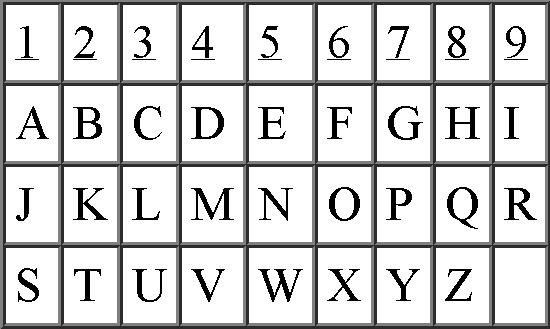 Tabela de Pitágoras