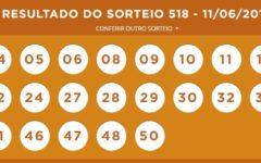 Resultado Rio de Prêmios 518 – Sorteio de 11/06/2017